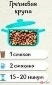 Гречневая крупа: На 1 стакан крупы — 2 стакана воды.…