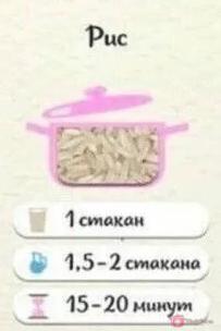 Рисовая крупа: На 1 стакан крупы — 1,5-2 стакана воды.…