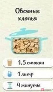 Овсяные хлопья: На 1,5 стакана крупы — 1 литр воды…